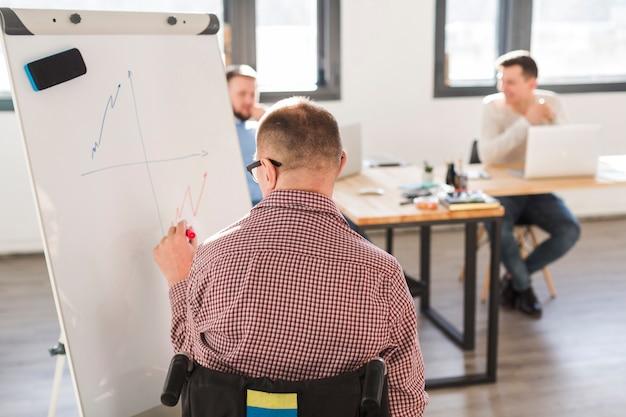 Trabalhador deficiente que apresenta o projeto aos colegas