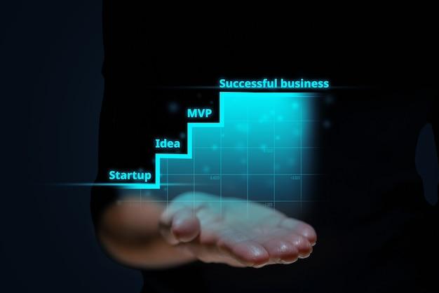 Um conceito de pessoa com estágios de desenvolvimento de uma startup em um design futurista