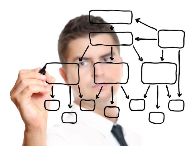 Um jovem empresário desenhando um diagrama sobre o branco