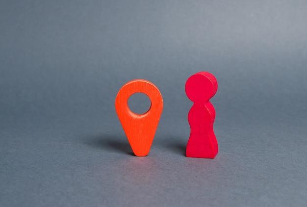 Uma figura rosa vermelha de uma mulher em pé perto de uma mulher vermelha indicadora de localização foi a um encontro às cegas