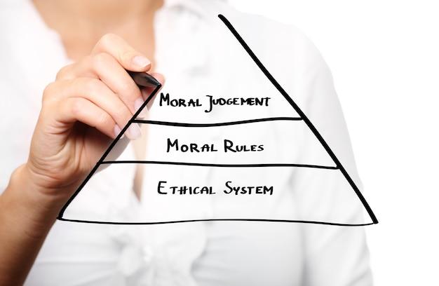 Uma mão feminina desenhando uma pirâmide de negócios sobre fundo branco