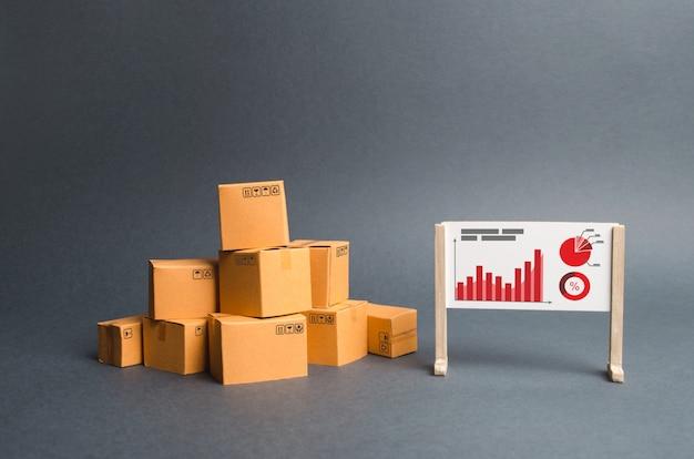 Uma pilha de caixas de papelão e um suporte com informação e gráficos estatísticos. relatório sobre a taxa