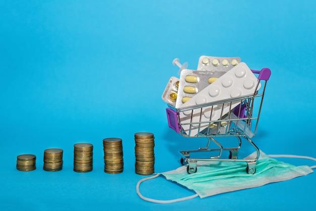 Uma pilha de moedas em uma fileira com um carrinho de compras com medicamentos e uma máscara médica protetora. coronovírus covid-19