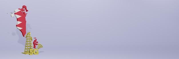 Uso de 5g no bahrein para as necessidades de tv de mídia social e espaço em branco da capa do site