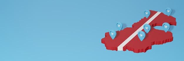 Uso de mídia social e twitter na letônia para infográficos em renderização 3d