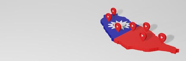 Uso de mídia social e youtube em taiwan para infográficos em renderização 3d