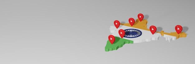 Uso de mídia social e youtube na índia para infográficos em renderização 3d