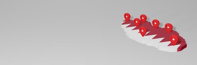 Uso de mídia social e youtube no qatar para infográficos em renderização 3d