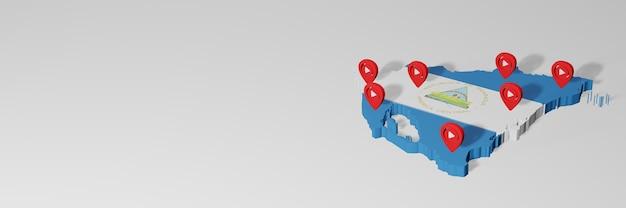Uso de mídias sociais e youtube na nicarágua para infográficos em renderização 3d
