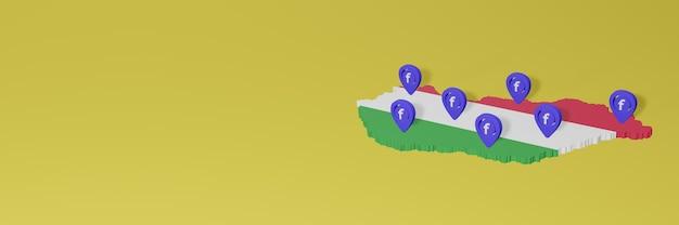 Uso e distribuição de mídia social facebook na hungria para infográficos em renderização 3d