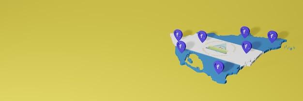 Uso e distribuição de mídia social facebook na nicarágua para infográficos em renderização 3d