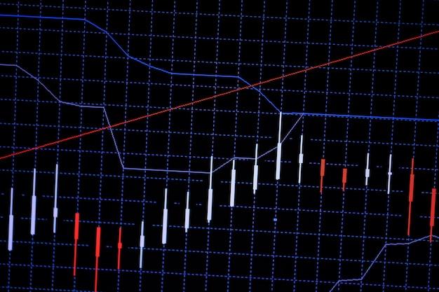 Vela gráfico gráfico com indicador