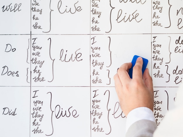 Vista frontal da aula de idioma escrito no quadro branco