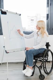 Vista lateral da mulher em cadeira de rodas, escrevendo no quadro branco no trabalho