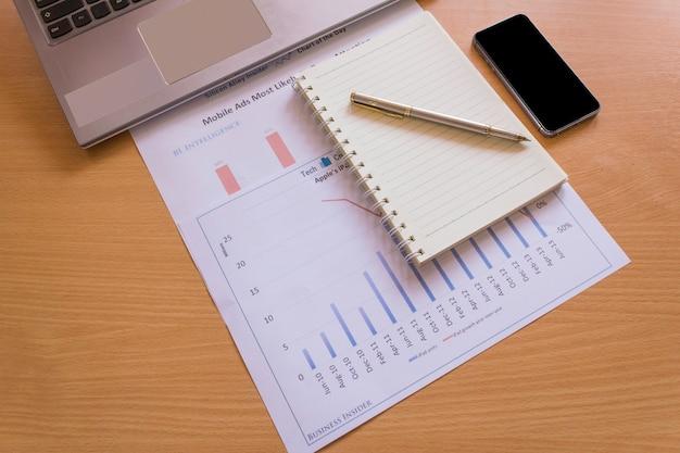 Vista superior da mesa de madeira de escritório com quadro de análise, laptop e bloco de notas branco em branco