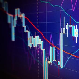 Volatilidade. gráficos e tabelas do mercado de ações. conceito financeiro e de negócios. dof raso!