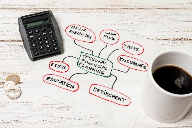 Xícara de café e finanças de planejamento pessoal