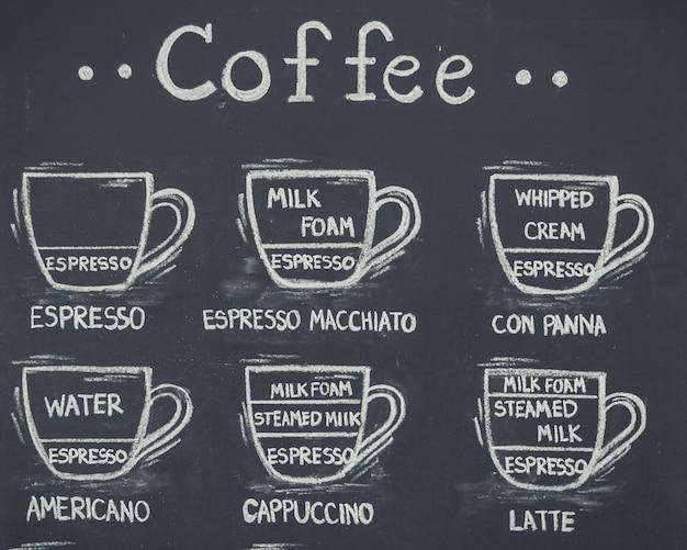 Xícara de café sobre fundo de quadro de giz