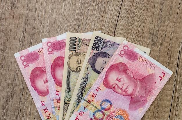 Yuan chinês x iene japonês na mesa