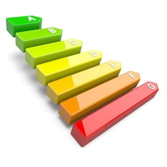 3d-rendering von energieeffizienzniveaus