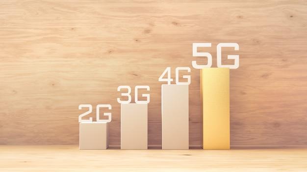 5g wireless-netzwerktechnologie, 2g, 3g, 4g und 5g auf dem symbol der zellularen signalleiste