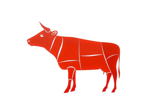 Abbildung einer kuhfigur zur werbung für fleisch oder milch, die durch körperteile zur beschriftung unterteilt ist