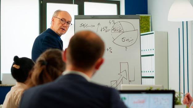 Älterer geschäftsmann, der dem multiethnischen team von kollegen eine präsentation mit flipchart, zeichnen, erklären von finanzdiagrammen im besprechungsraum gibt. manager interagiert mit publikum bei firmenworkshop