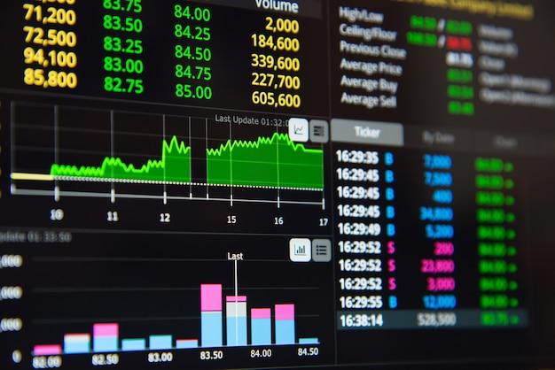 Aktien- oder forex-chart- und datenmarkt-tausch
