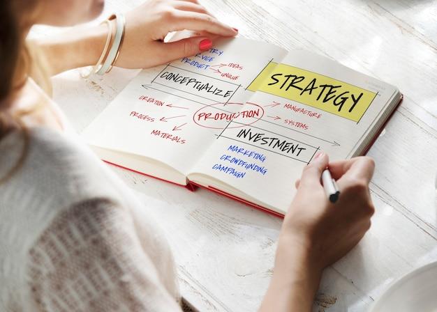 Analyse der geschäftsstrategie-prozessentwicklung
