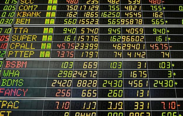 Anzeige des statistischen diagrammindex des börsenhintergrunds