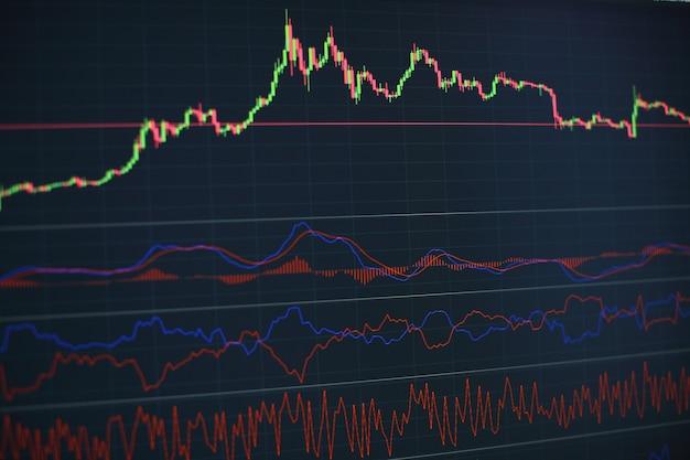 Arbeitsset zur analyse von finanzstatistiken und analyse von marktdaten, für geschäfts- und finanzkonzepte und berichte.