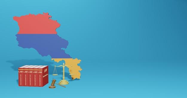 Armenisches gesetz für infografiken, social media-inhalte in 3d-rendering