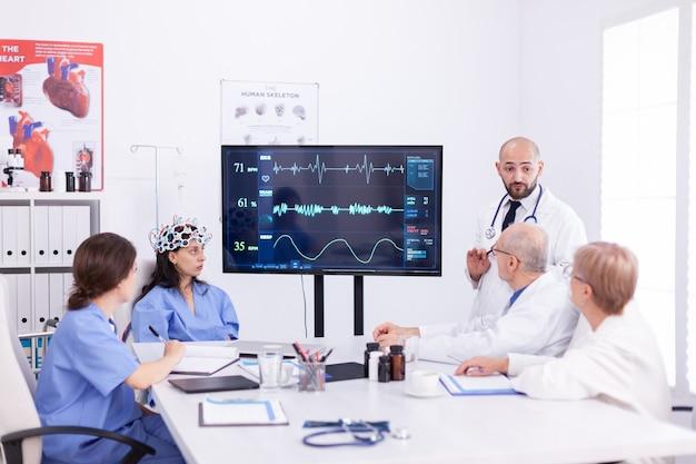 Arzt, der ein headset mit sensoren zur bewusstseinsschwester während der neurowissenschaftlichen forschung verwendet. der monitor zeigt eine moderne gehirnstudie, während das wissenschaftlerteam das gerät anpasst.