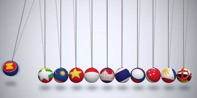 Asean wirtschaftsgemeinschaft