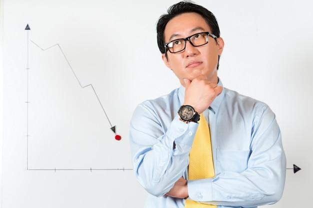 Asiatischer chinesischer geschäftsmanager, der schlechte prognose präsentiert