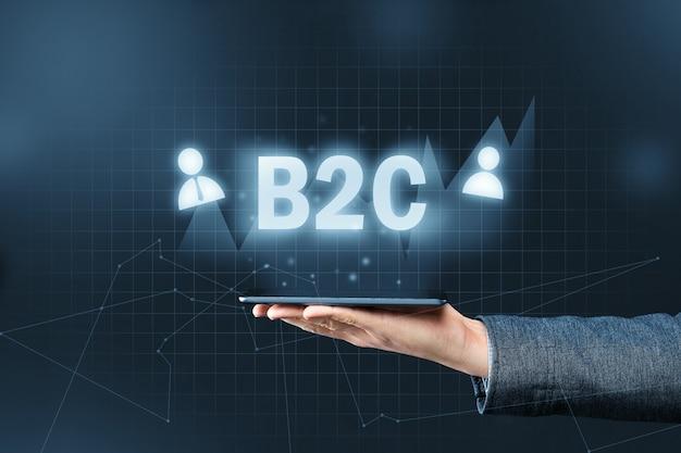 B2c-konzept. grafische beschriftung von unternehmen zu verbrauchern über das smartphone