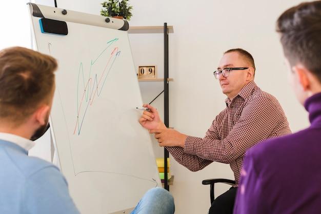 Behinderter arbeitnehmer, der kollegen das projekt vorstellt