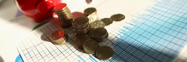 Berechnung des eigenheimbudgets und der akkumulationsfonds