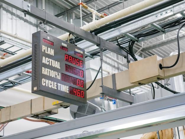 Betriebsverhältnisanzeigetafel in der industriellen fertigungsstraße mit digitalem numerischem