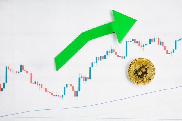 Bewertung der wechselkurse von virtuellem geld bitcoin. grüner pfeil mit goldener bitcoin-leiter auf papierforex-diagrammhintergrund. kryptowährungskonzept. mit textfreiraum