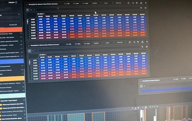 Bildschirmdetail der ecu-tuning-software mit geöffneter karte für änderungen