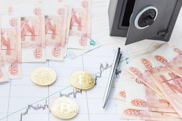 Bitcoin in der tabelle