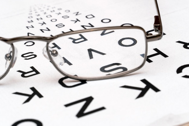 Blick durch brille sehtest tabelle, sehtafel