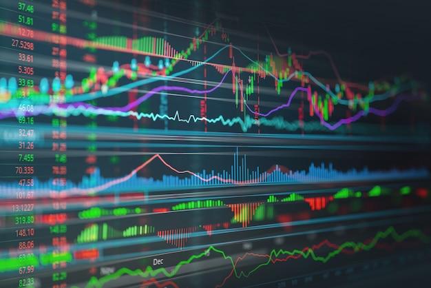 Börse-diagrammdiagrammkerzen-stockschirm-monitor des finanzgeschäfts