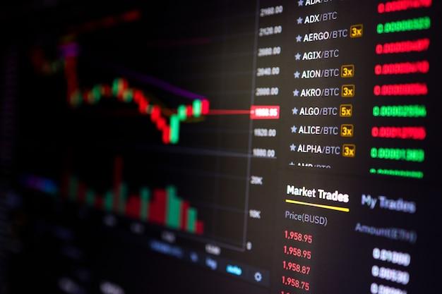 Börse, kryptowährungspreisdiagramm auf einem bildschirm. candlestick-chart, btc. online-geldwechselmarkt. handel, bieten. verfolgung des kryptowährungskurses. 4k. nahansicht.