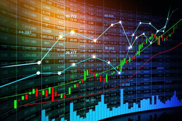 Börsen- oder devisenhandelsdiagramm