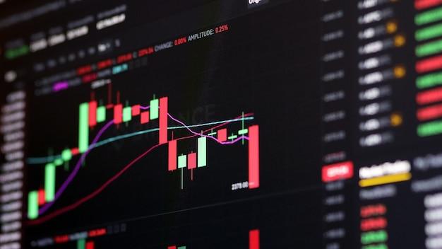 Börsenhandel graphkerzen forex, crypto currency mit technischen preisdiagrammindikatoren und data-mock-up-screenshot für den handel mit finanz- und anlagekonzepten