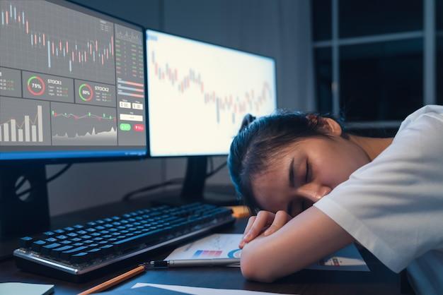 Börsenkonzept, geschäftsfrau händler müde und schlafend auf computer mit graphen analyse kerze linie auf tisch im nachtbüro, diagramme auf dem bildschirm.