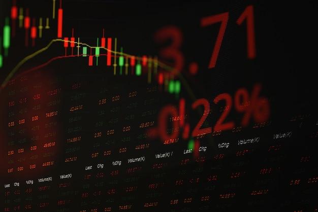 Börsenkursverlust, der diagrammanalyse-investitionsindikator-geschäftsdiagrammdiagramme verfolgt