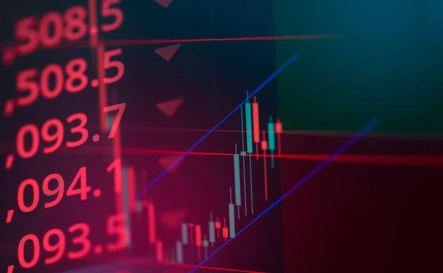 Börsenkurvendiagrammpreis